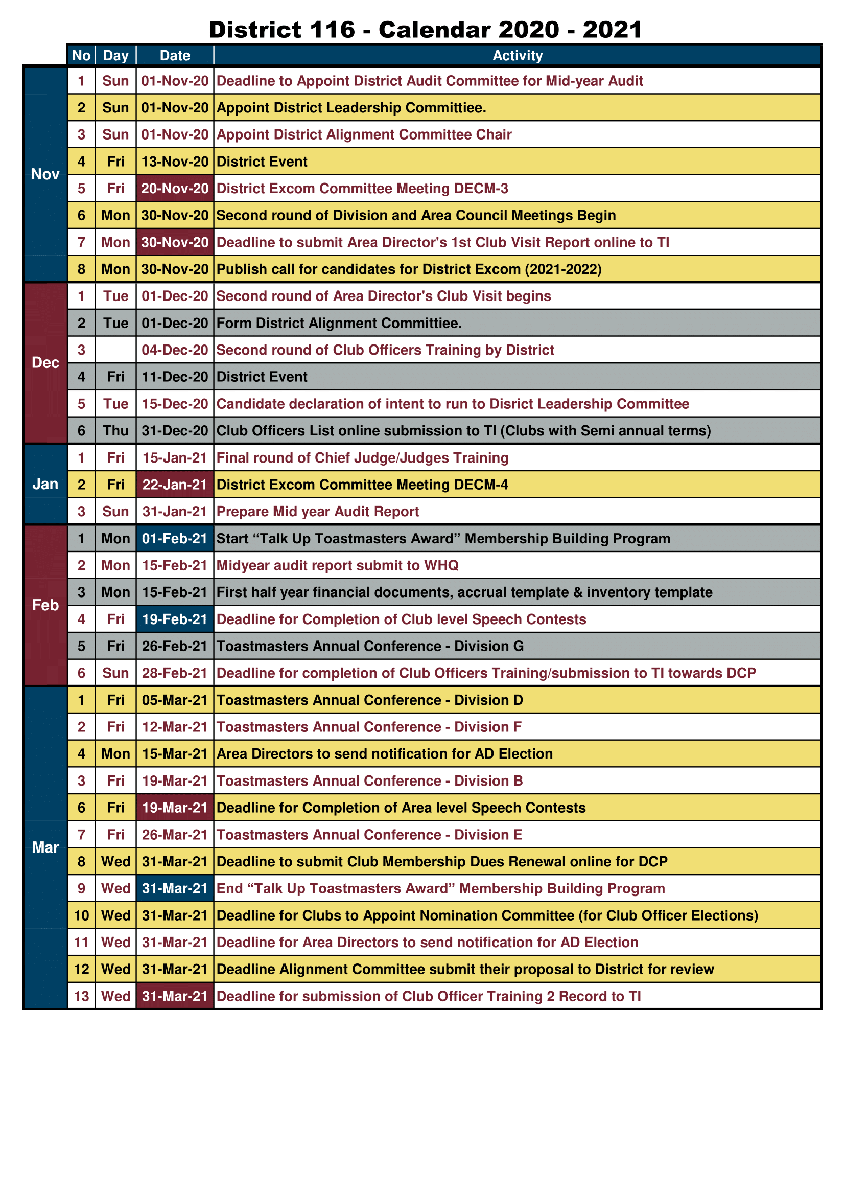 Toastmasters District 116 Calendar 2020-2021